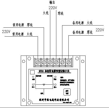 灯带控制器接线图图片下载分享;